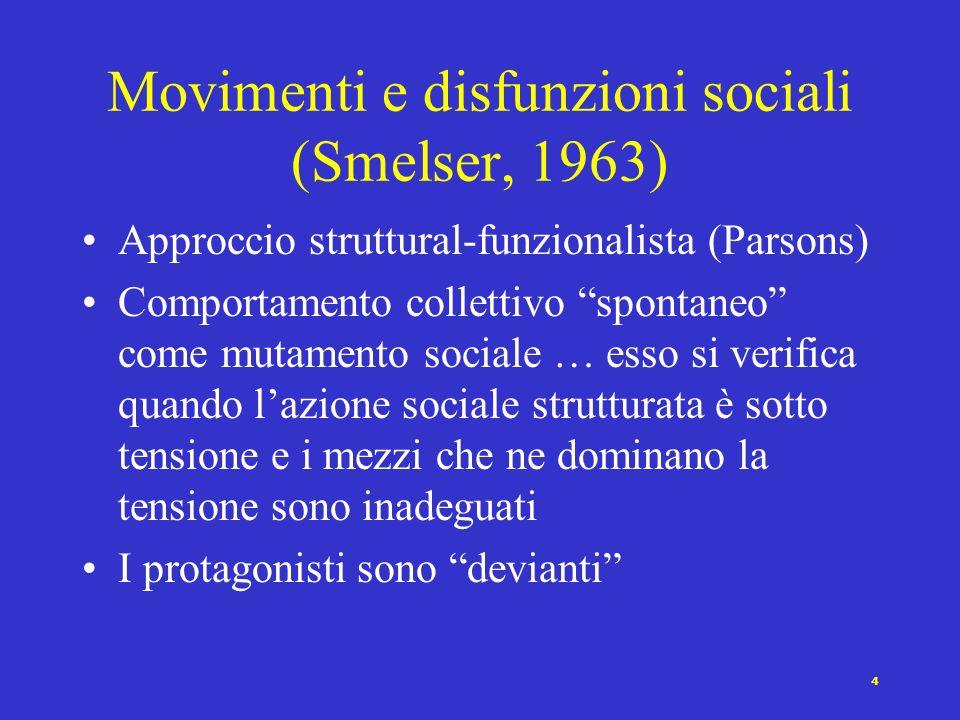 Movimenti e disfunzioni sociali (Smelser, 1963)