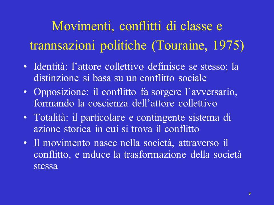 Movimenti, conflitti di classe e trannsazioni politiche (Touraine, 1975)