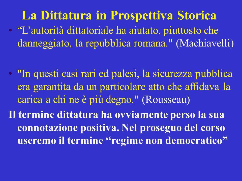 La Dittatura in Prospettiva Storica