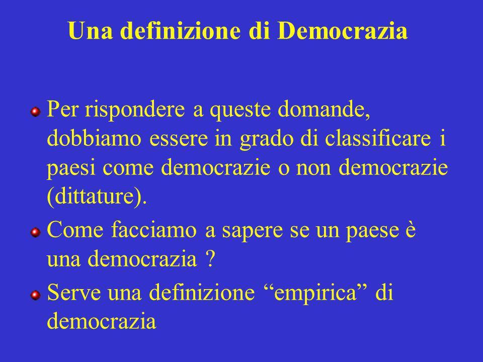 Una definizione di Democrazia
