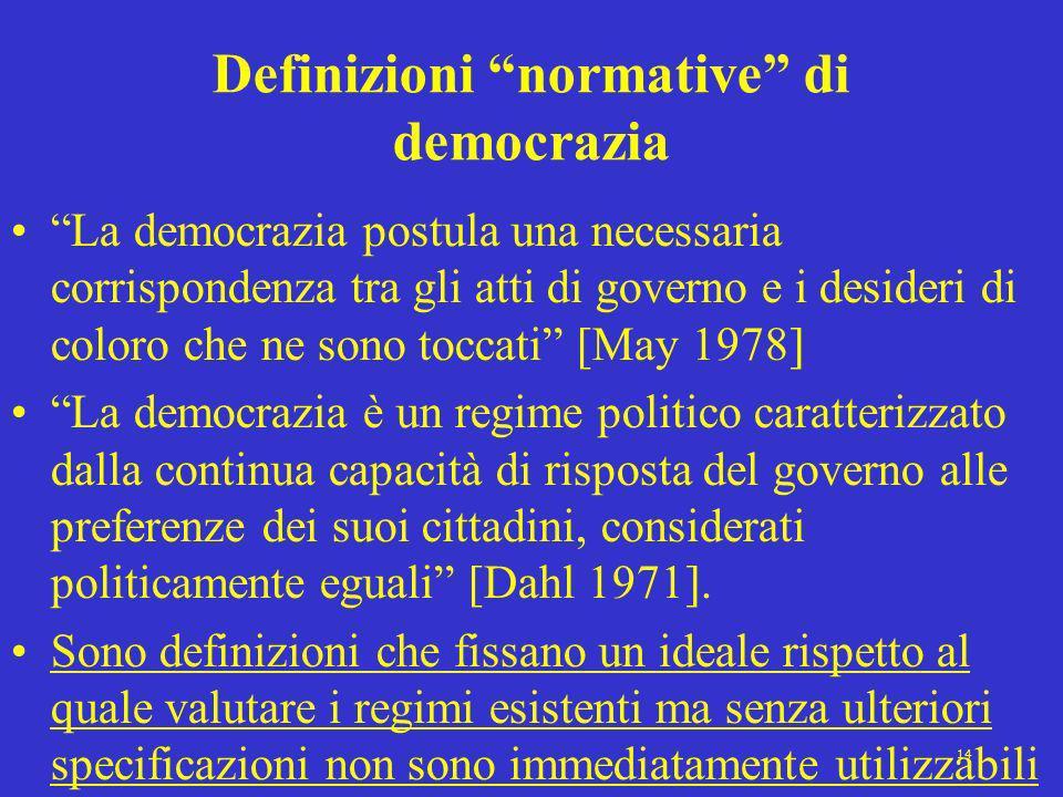 Definizioni normative di democrazia
