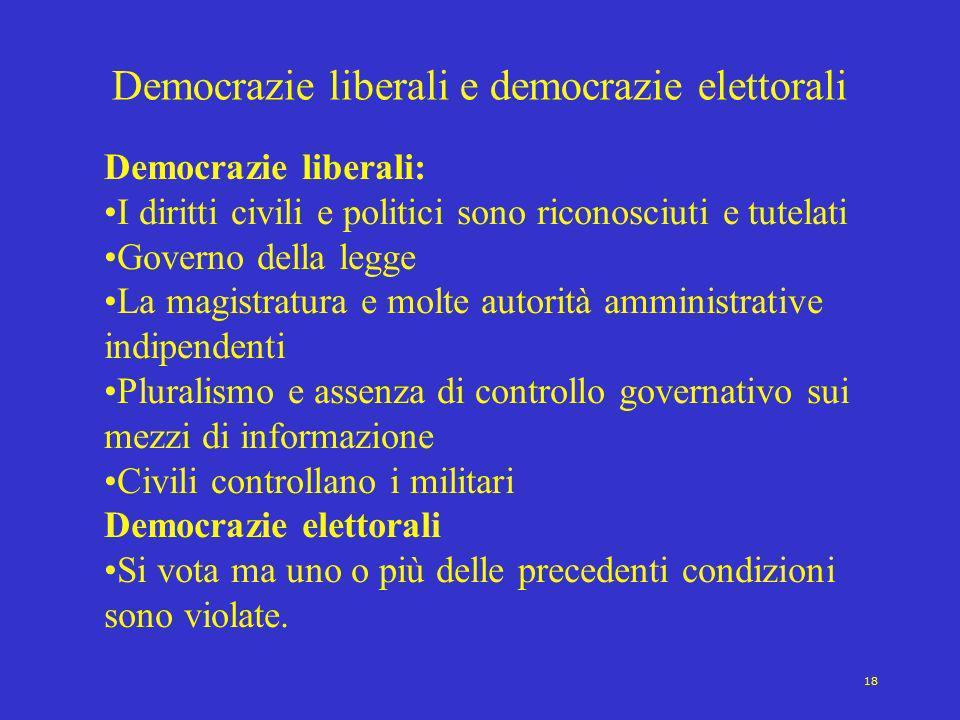 Democrazie liberali e democrazie elettorali