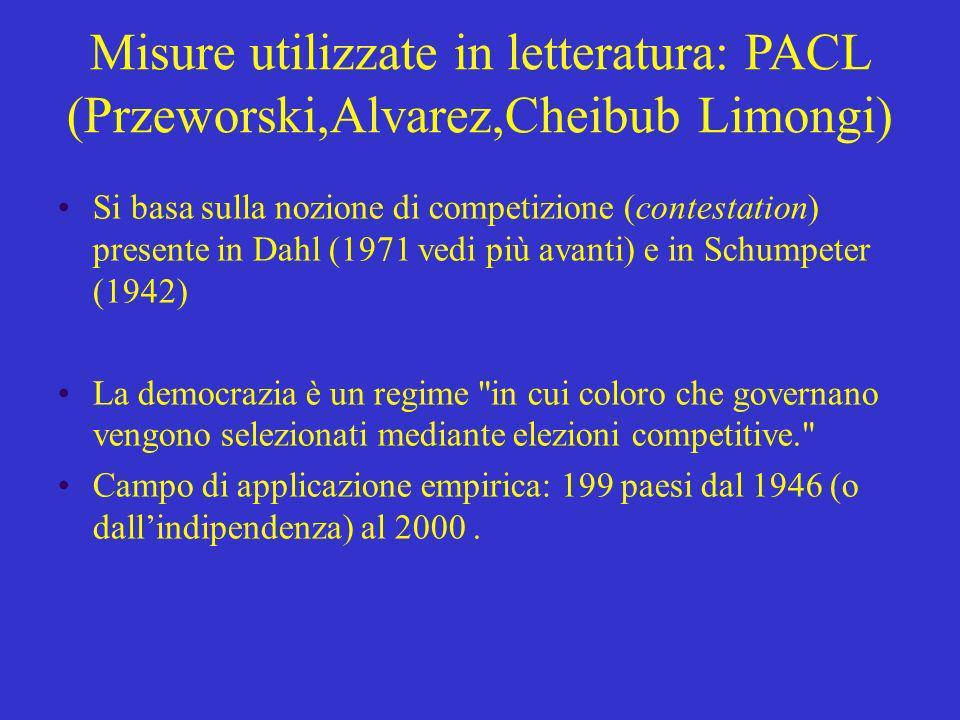 Misure utilizzate in letteratura: PACL (Przeworski,Alvarez,Cheibub Limongi)