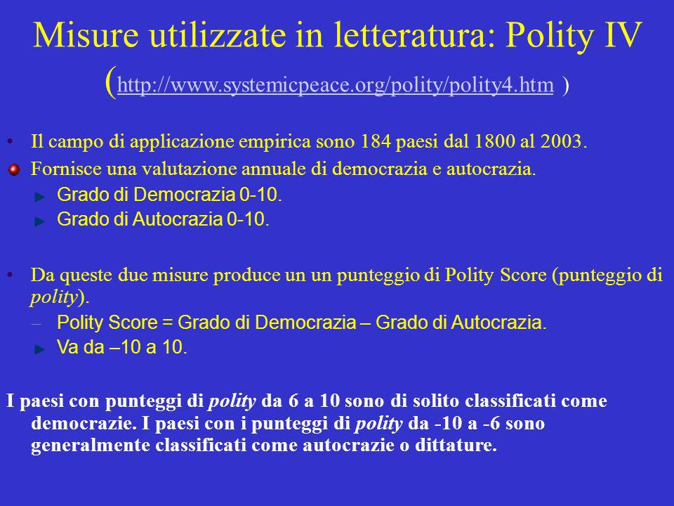 Misure utilizzate in letteratura: Polity IV (http://www. systemicpeace