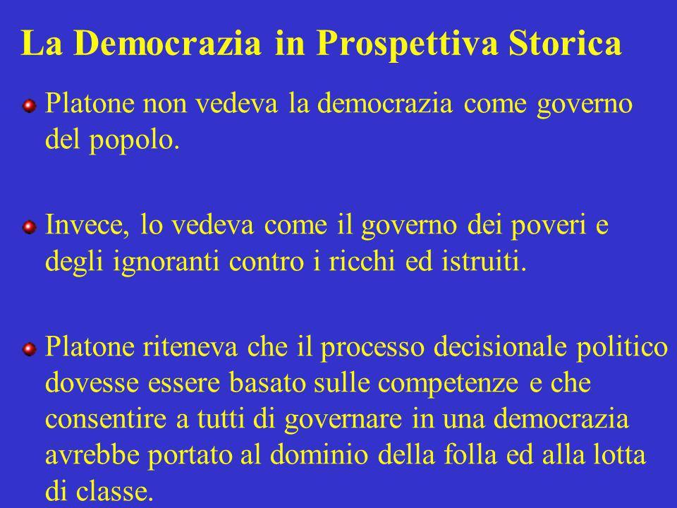 La Democrazia in Prospettiva Storica