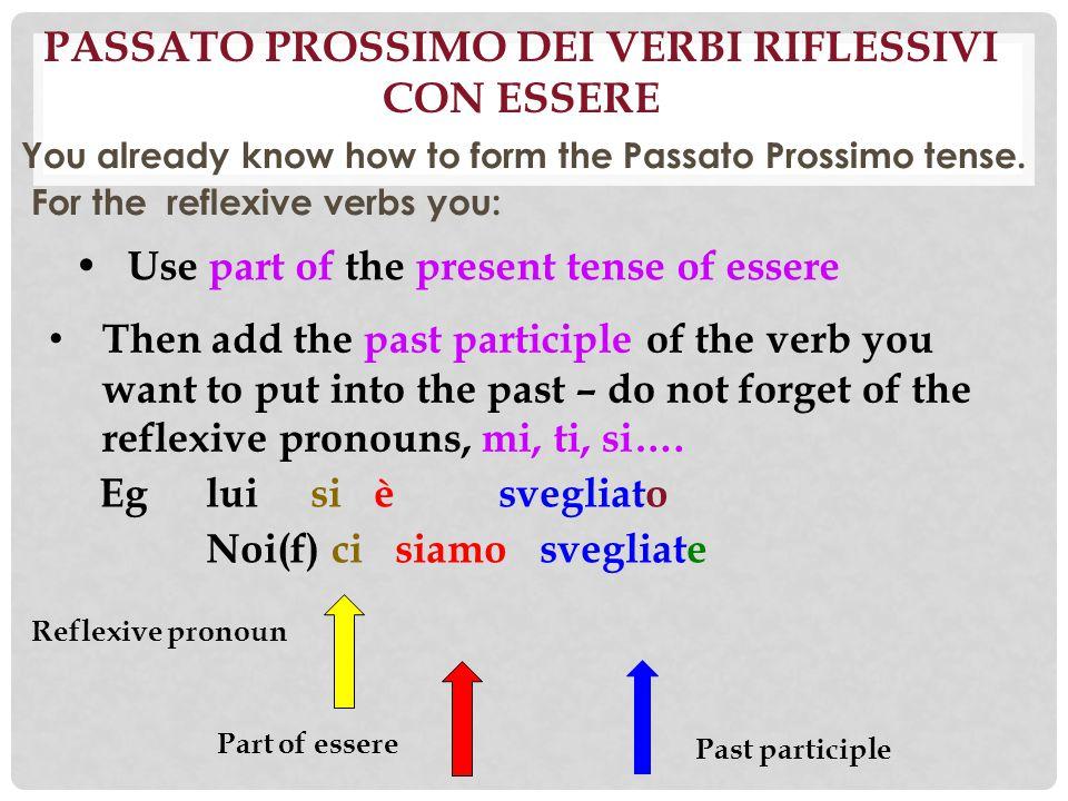 Passato prossimo dei verbi riflessivi con Essere