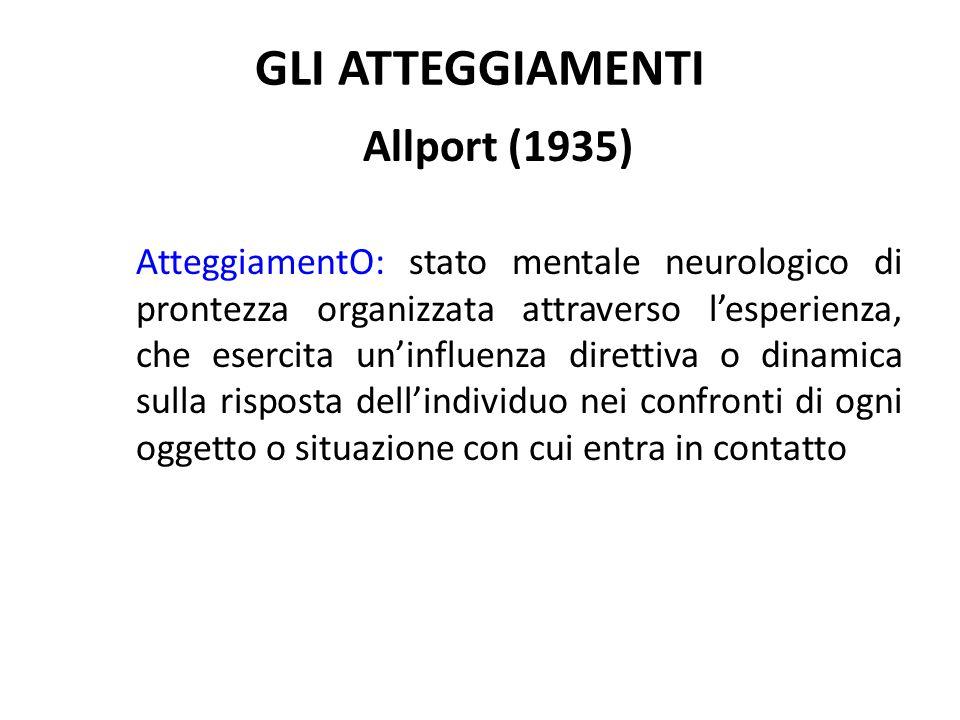 GLI ATTEGGIAMENTI Allport (1935)