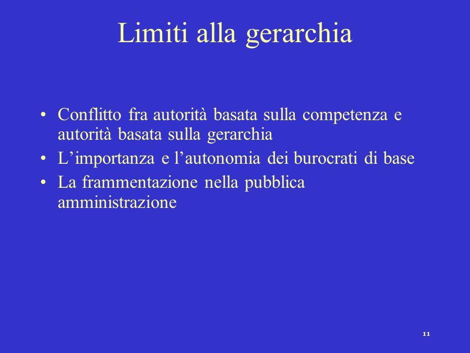 Limiti alla gerarchia Conflitto fra autorità basata sulla competenza e autorità basata sulla gerarchia.