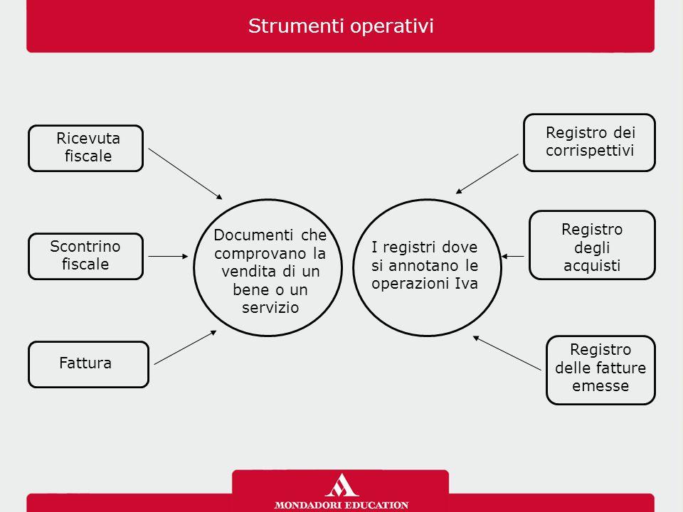 Strumenti operativi Registro dei corrispettivi Ricevuta fiscale
