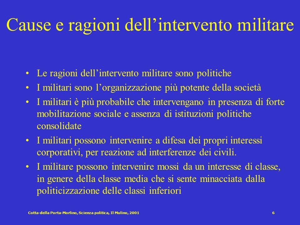 Cause e ragioni dell'intervento militare
