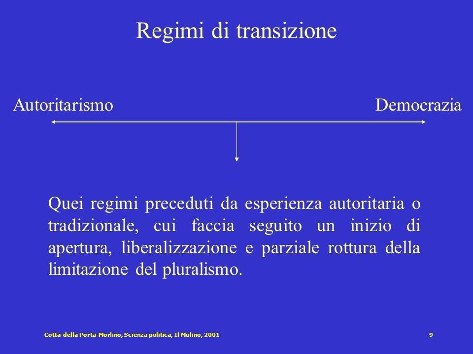 Regimi di transizione Autoritarismo Democrazia