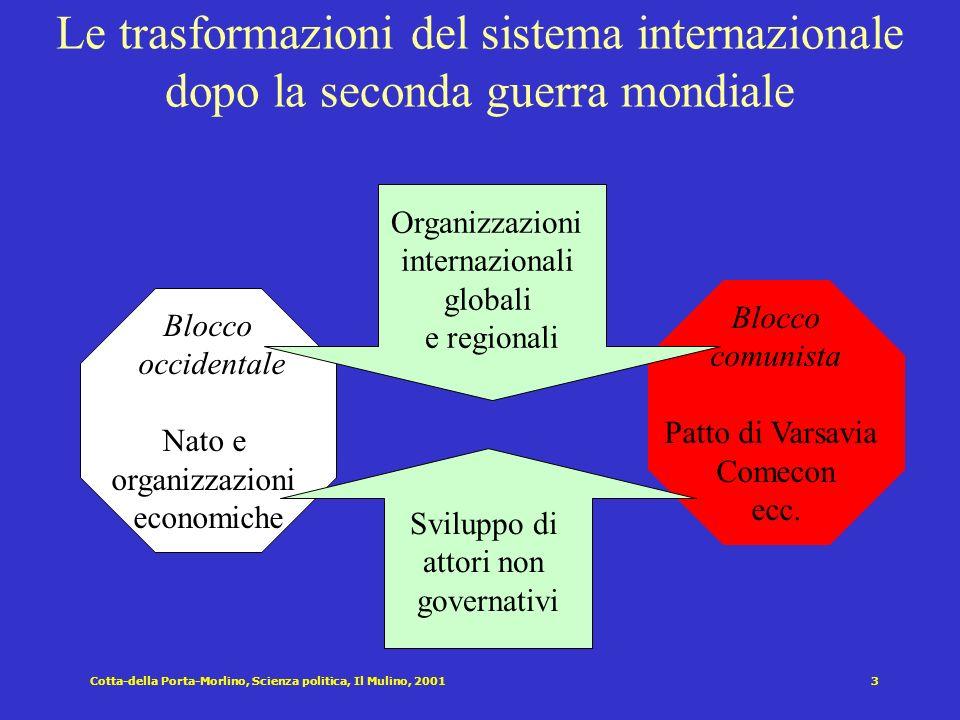Le trasformazioni del sistema internazionale dopo la seconda guerra mondiale