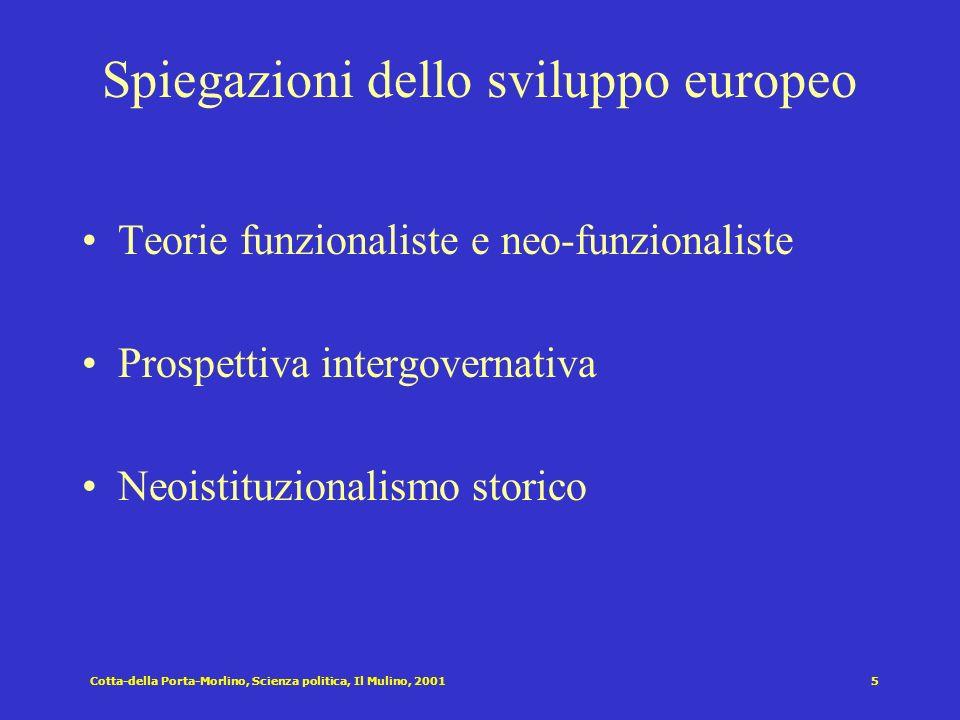 Spiegazioni dello sviluppo europeo