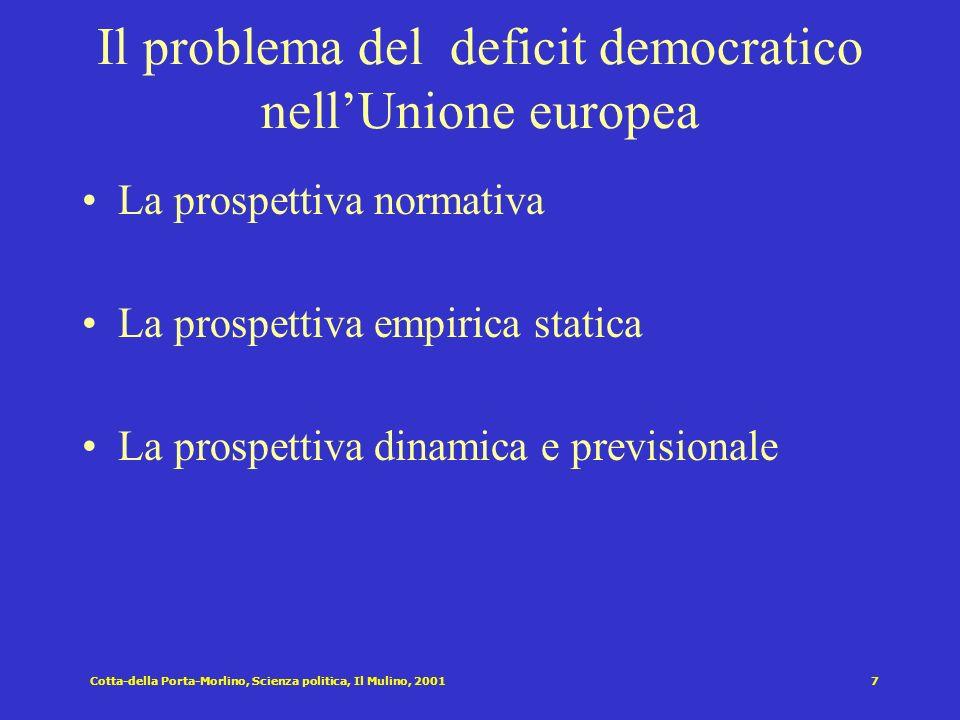 Il problema del deficit democratico nell'Unione europea