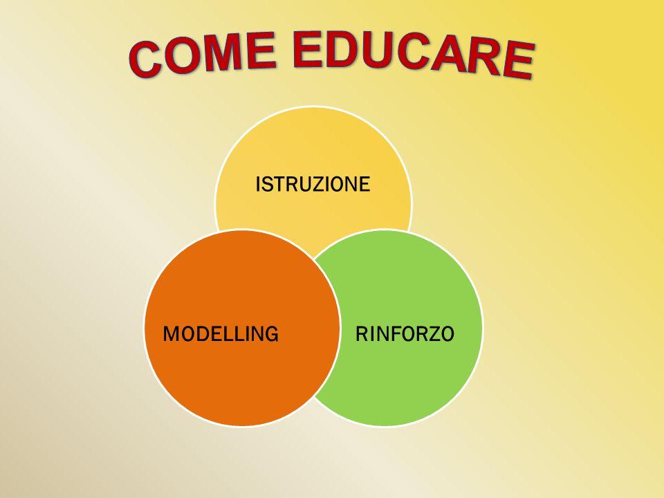 COME EDUCARE ISTRUZIONE RINFORZO MODELLING