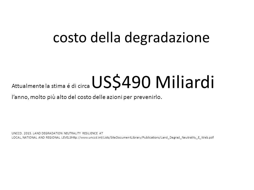 costo della degradazione