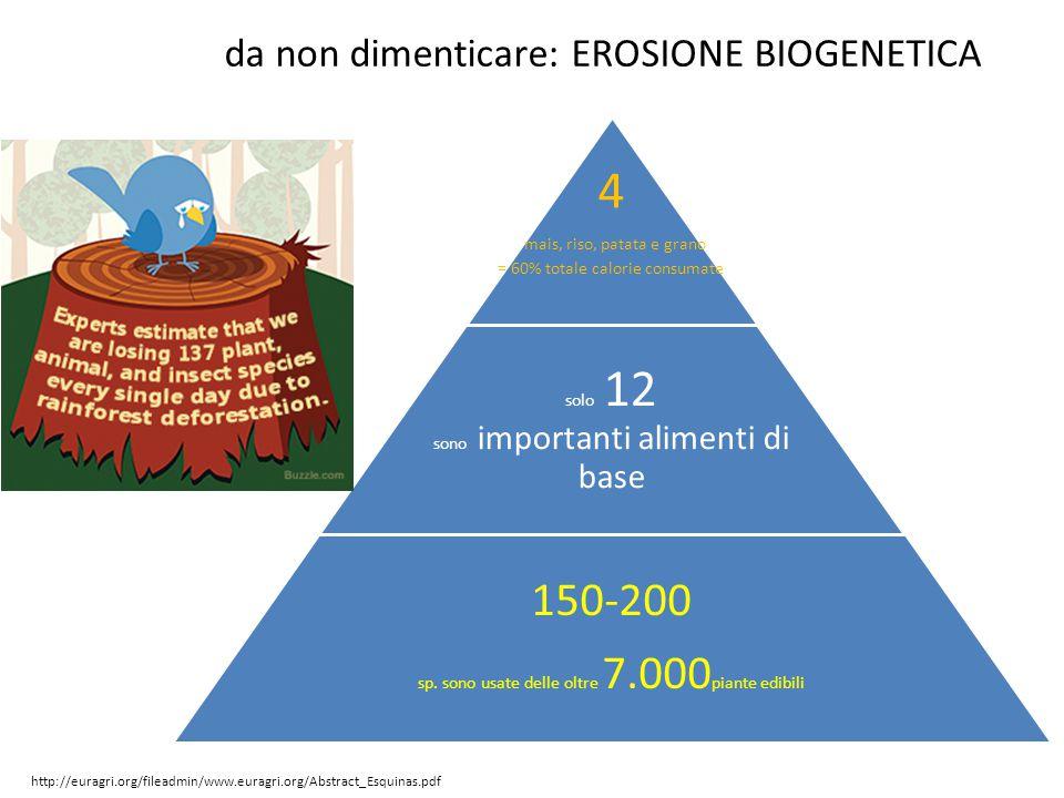 4 150-200 da non dimenticare: EROSIONE BIOGENETICA