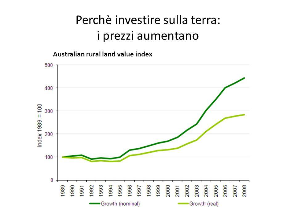 Perchè investire sulla terra: i prezzi aumentano