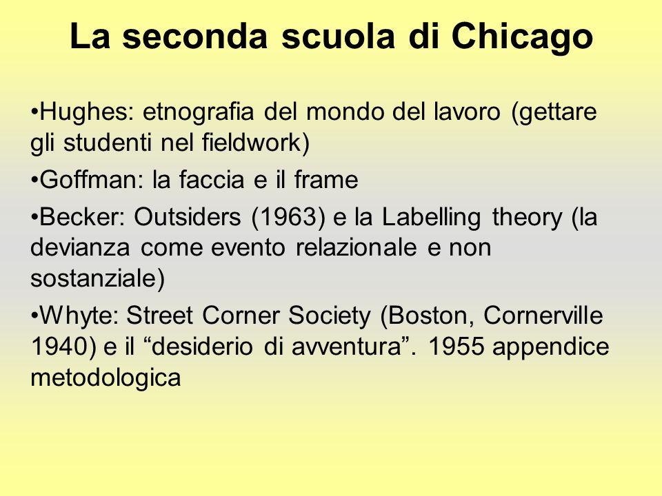 La seconda scuola di Chicago