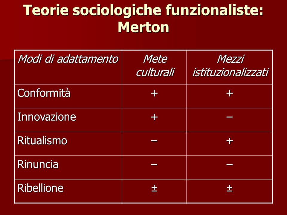 Teorie sociologiche funzionaliste: Merton