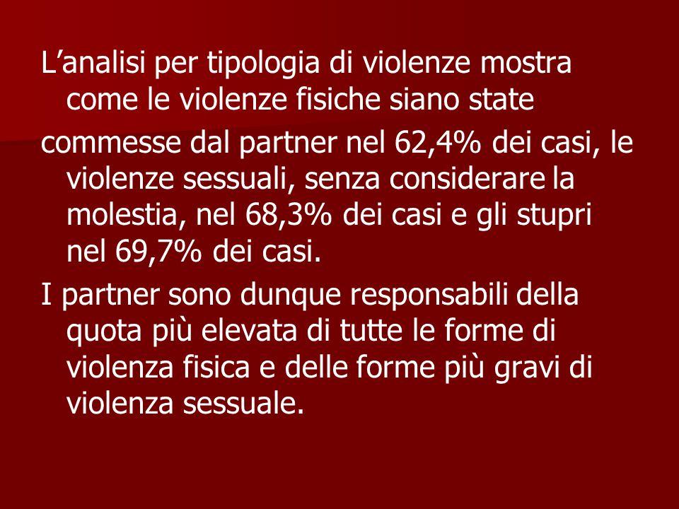 L'analisi per tipologia di violenze mostra come le violenze fisiche siano state