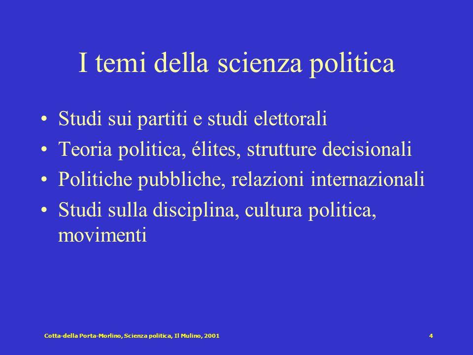 I temi della scienza politica