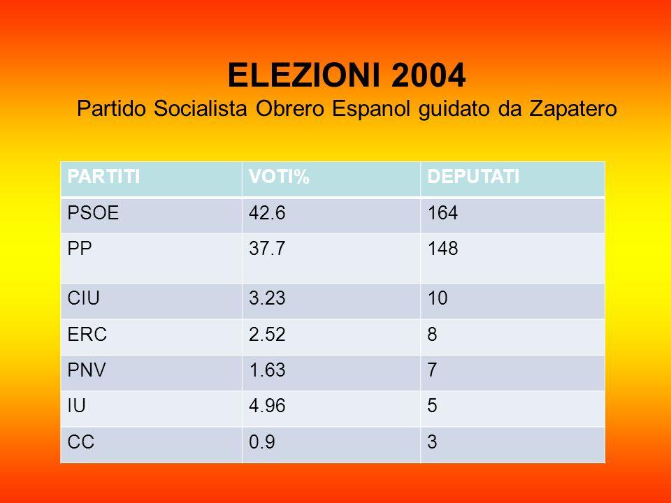 ELEZIONI 2004 Partido Socialista Obrero Espanol guidato da Zapatero