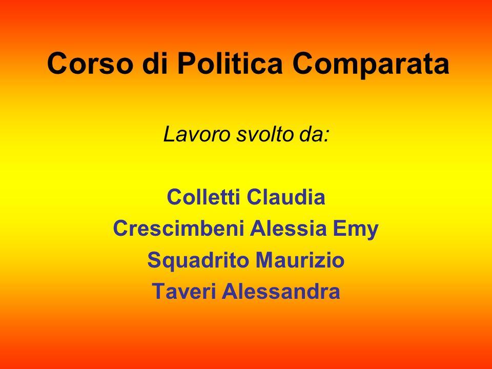 Corso di Politica Comparata
