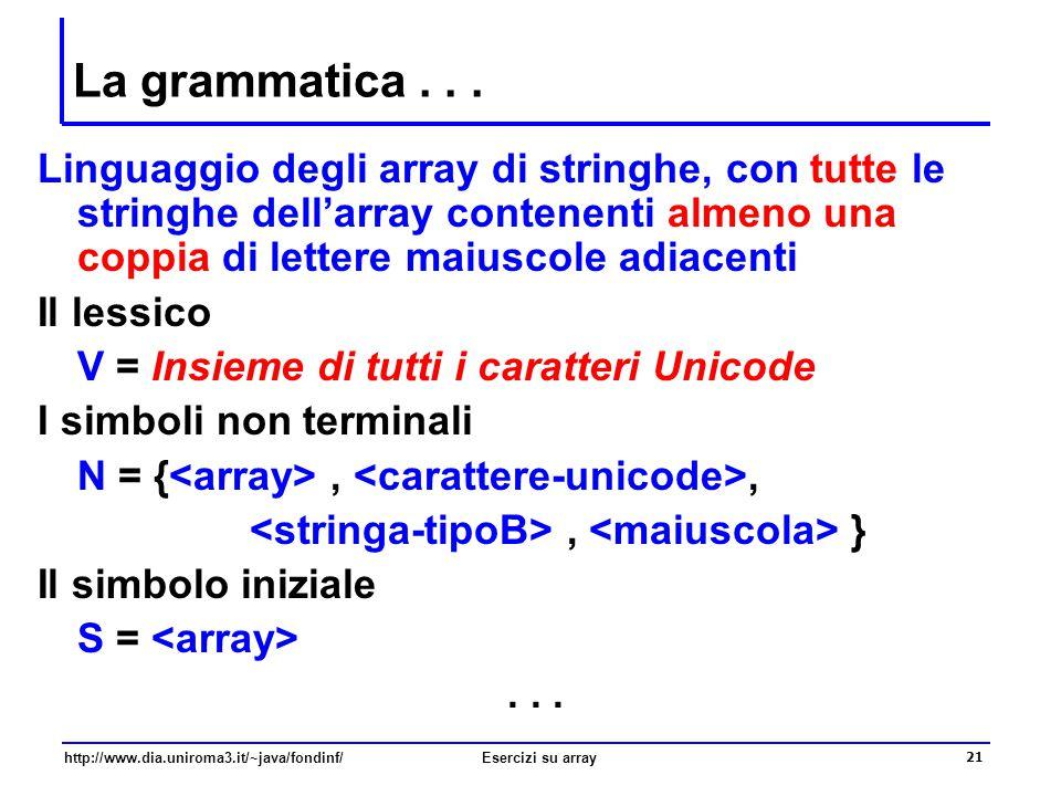 La grammatica . . . Linguaggio degli array di stringhe, con tutte le stringhe dell'array contenenti almeno una coppia di lettere maiuscole adiacenti.