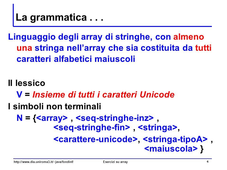 La grammatica . . . Linguaggio degli array di stringhe, con almeno una stringa nell'array che sia costituita da tutti caratteri alfabetici maiuscoli.