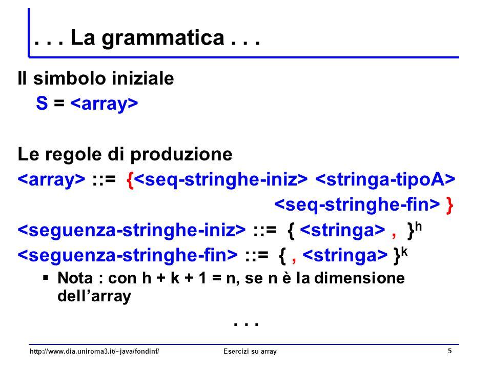 . . . La grammatica . . . Il simbolo iniziale S = <array>