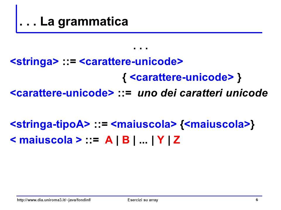 . . . La grammatica . . . <stringa> ::= <carattere-unicode> { <carattere-unicode> } <carattere-unicode> ::= uno dei caratteri unicode.