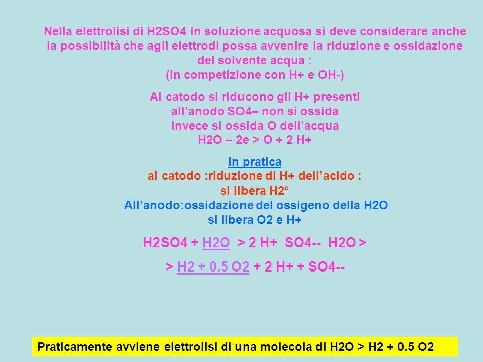 H2SO4 + H2O > 2 H+ SO4-- H2O >