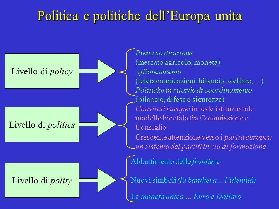 Politica e politiche dell'Europa unita