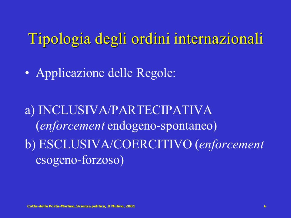 Tipologia degli ordini internazionali