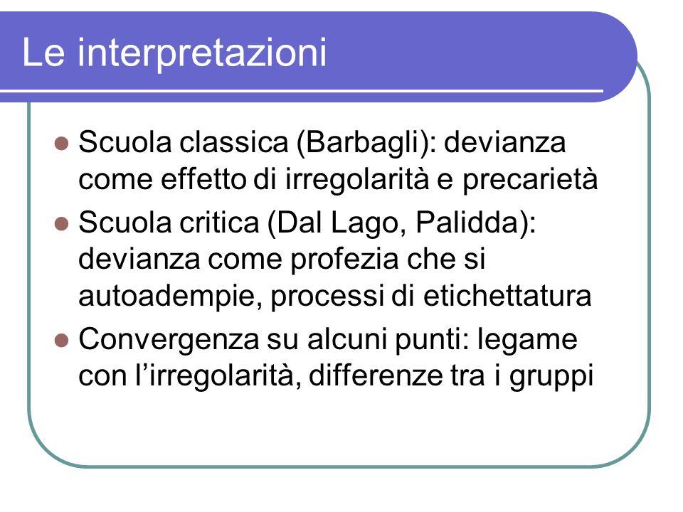 Le interpretazioni Scuola classica (Barbagli): devianza come effetto di irregolarità e precarietà.
