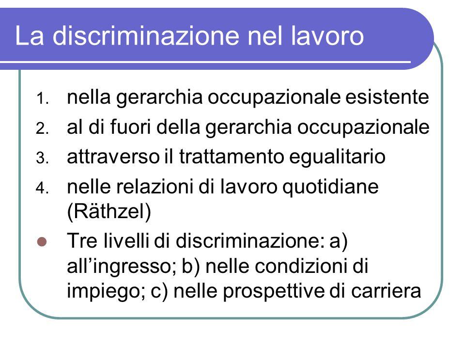 La discriminazione nel lavoro