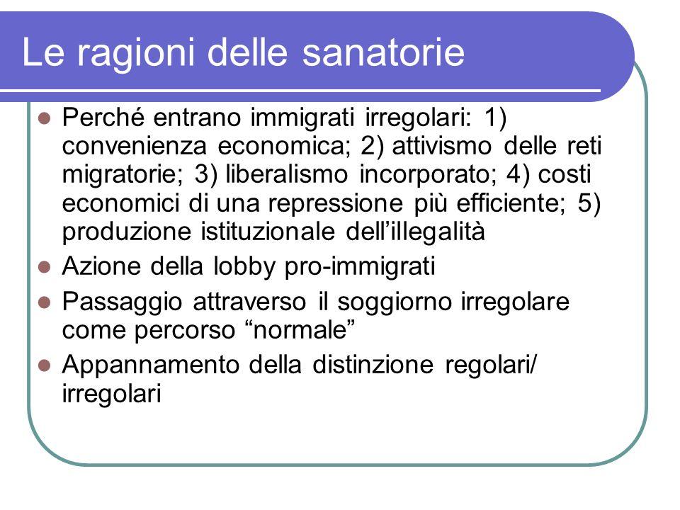 Le ragioni delle sanatorie