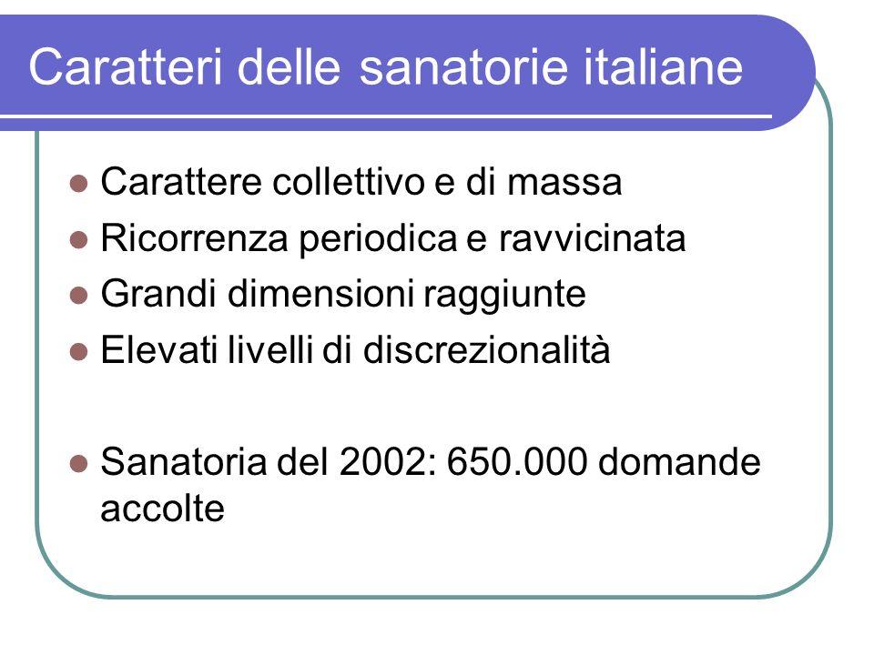 Caratteri delle sanatorie italiane