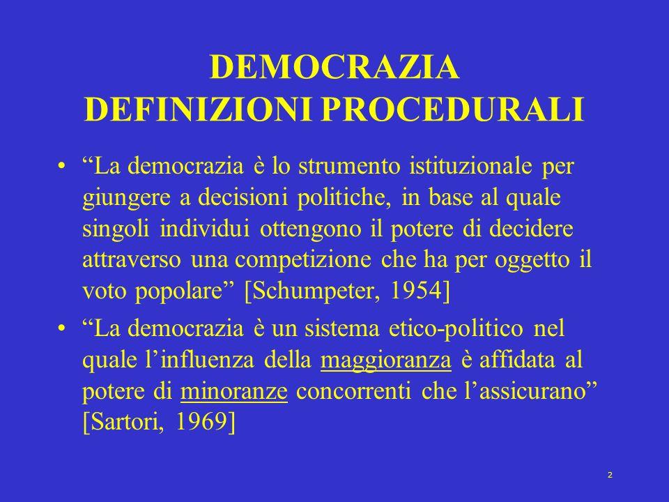 DEMOCRAZIA DEFINIZIONI PROCEDURALI