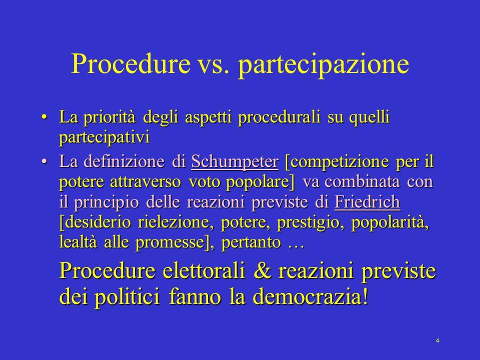 Procedure vs. partecipazione