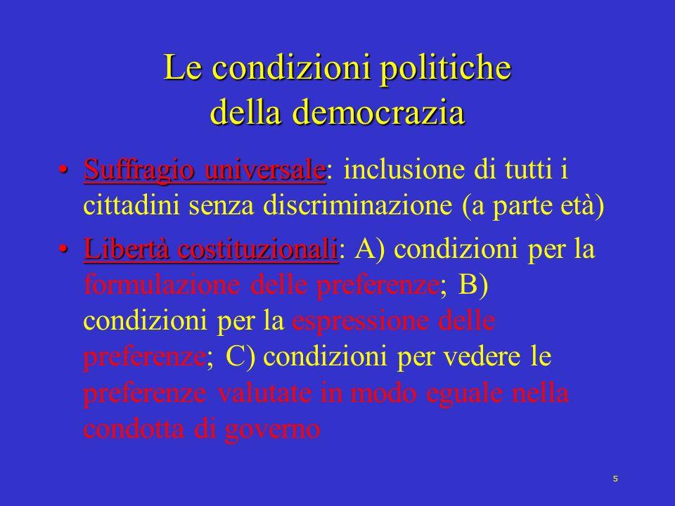 Le condizioni politiche della democrazia
