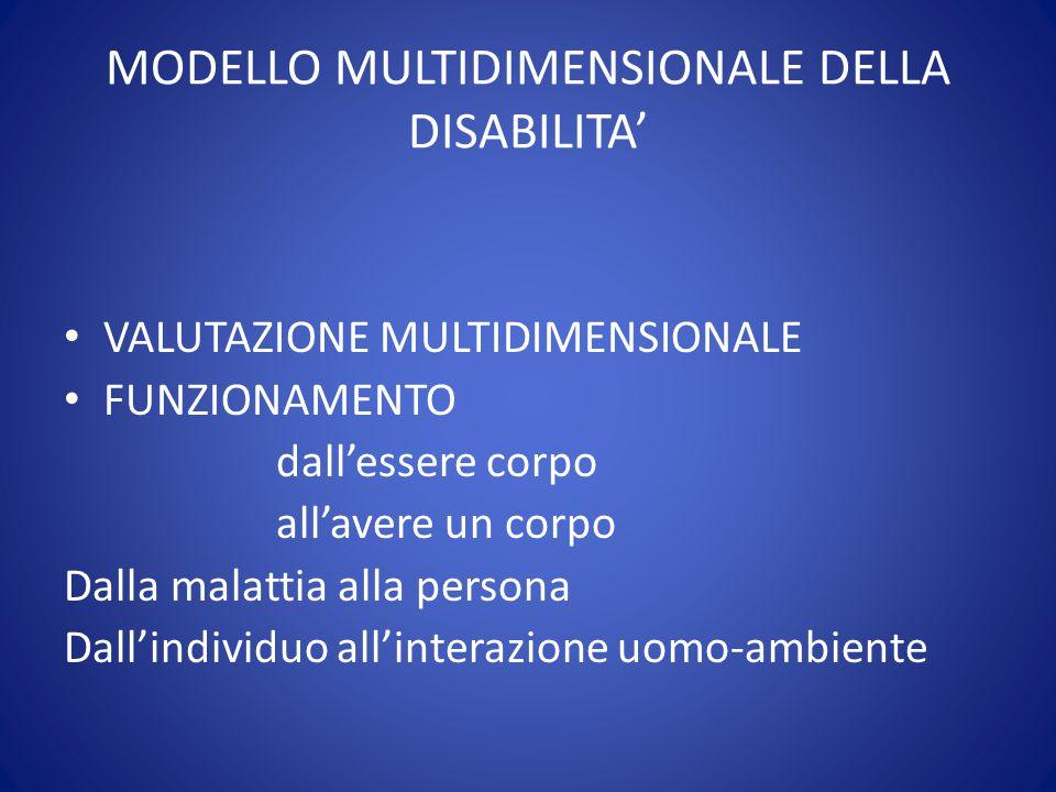 MODELLO MULTIDIMENSIONALE DELLA DISABILITA'