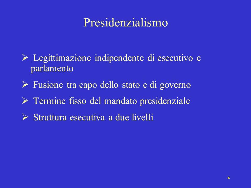 Cap xiii i governi governo come funzione e governo come for Struttura del parlamento