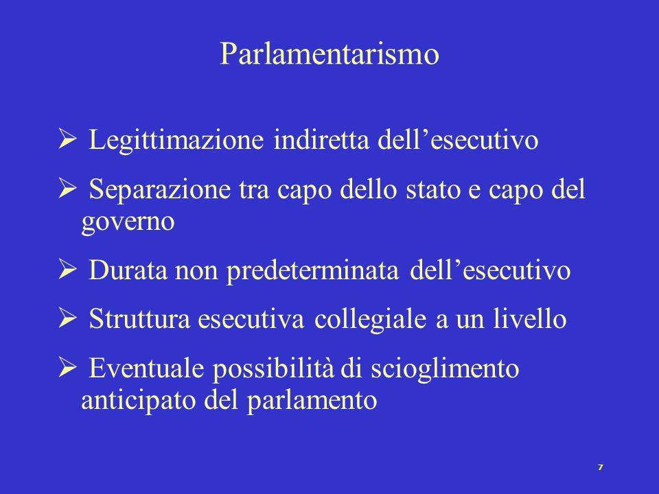 Parlamentarismo Legittimazione indiretta dell'esecutivo