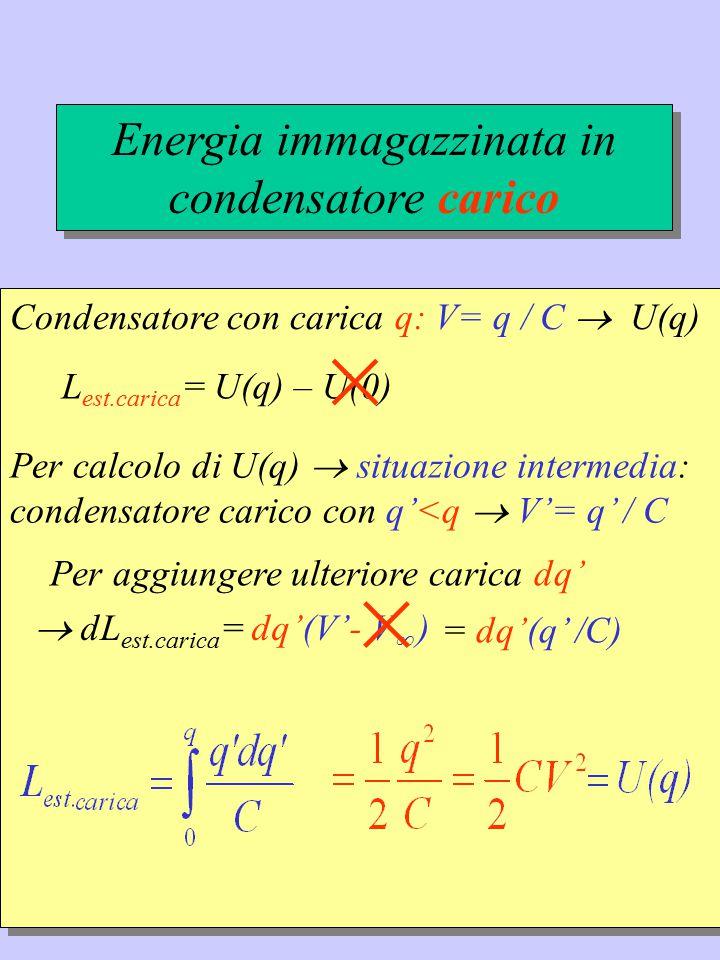 Energia immagazzinata in condensatore carico