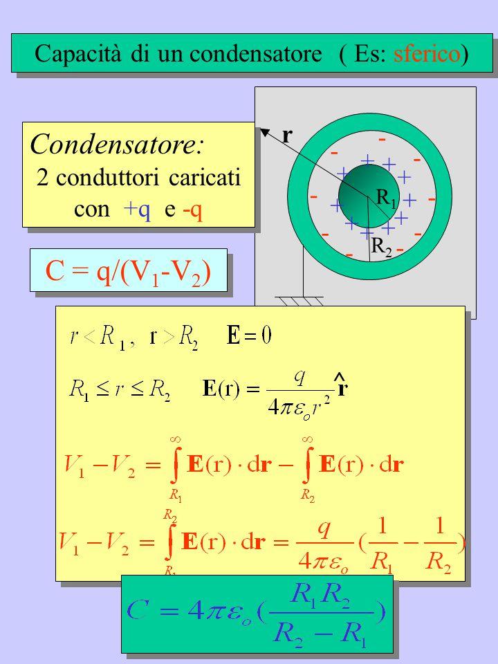 Condensatore: C = q/(V1-V2) Capacità di un condensatore ( Es: sferico)