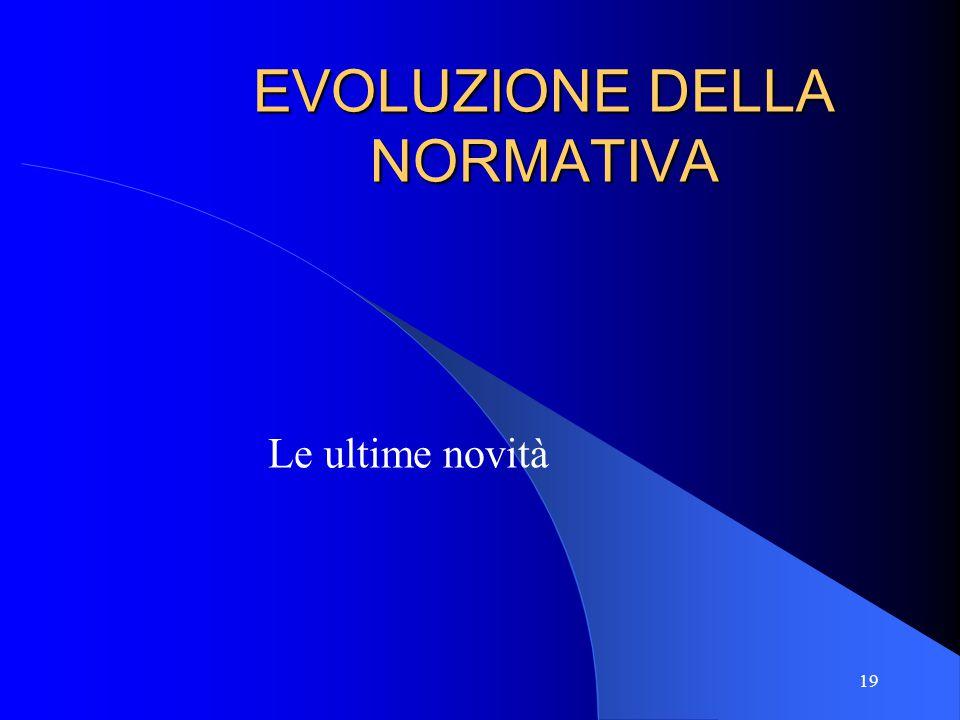 EVOLUZIONE DELLA NORMATIVA