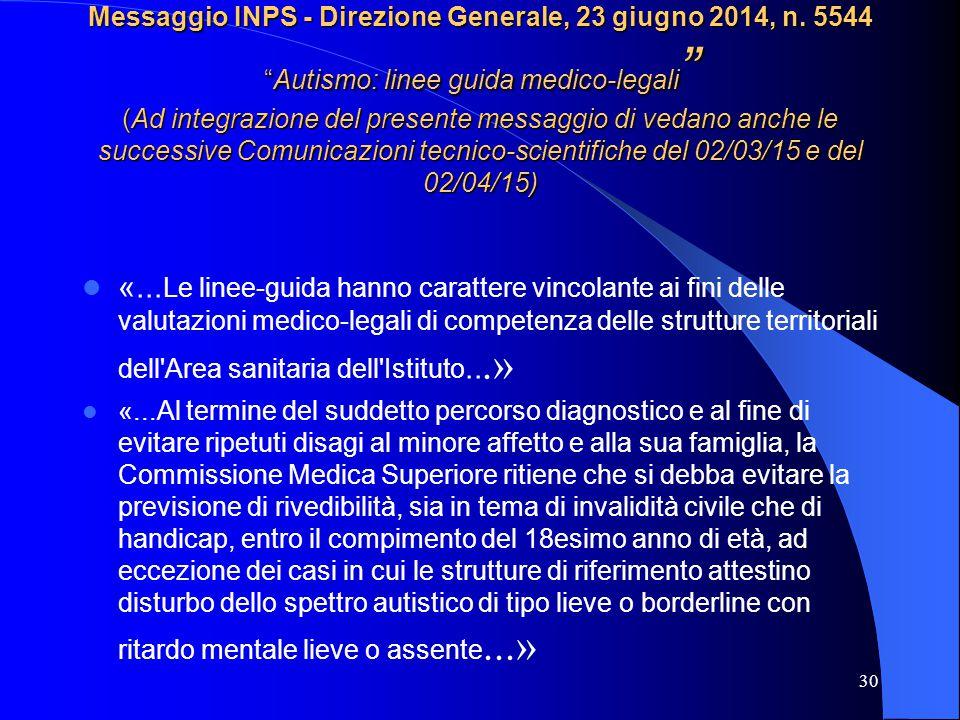 Messaggio INPS - Direzione Generale, 23 giugno 2014, n