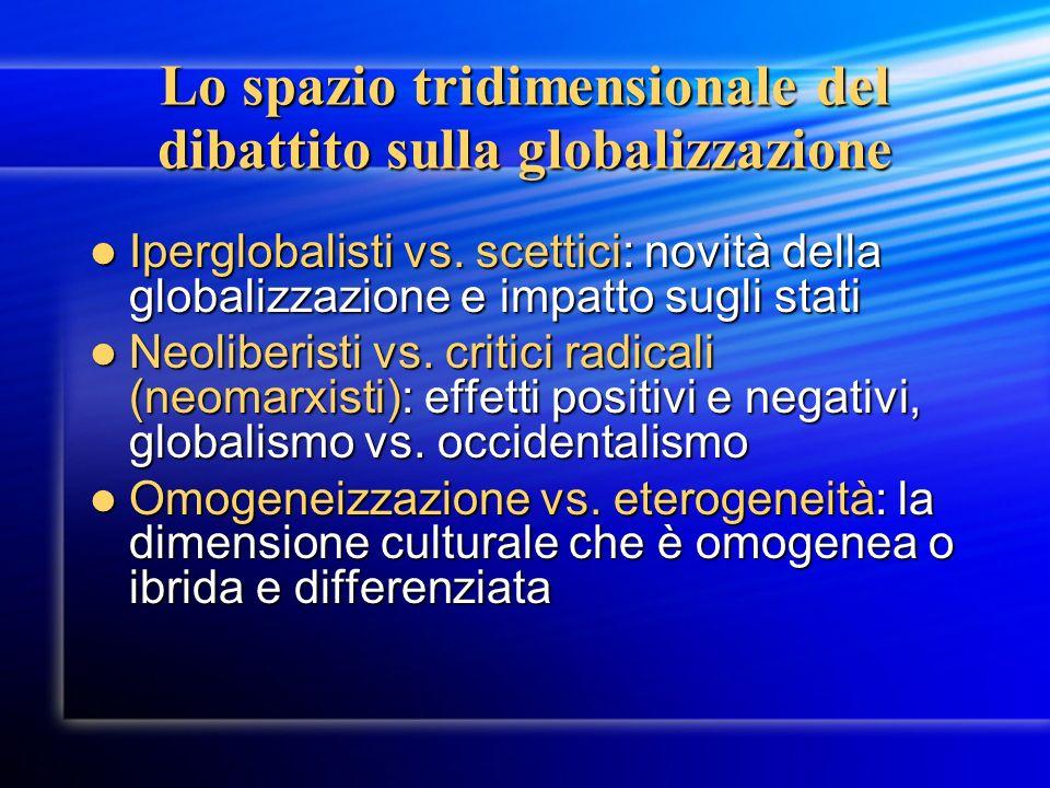 Lo spazio tridimensionale del dibattito sulla globalizzazione
